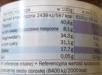 taxini - Wartości odżywcze - pl