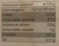 Pepino de Almeria - Información nutricional