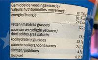 Cookie Dough - Nutrition facts - de