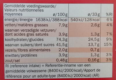 Sondey fruit bar fraise aardbei - Nutrition facts - fr
