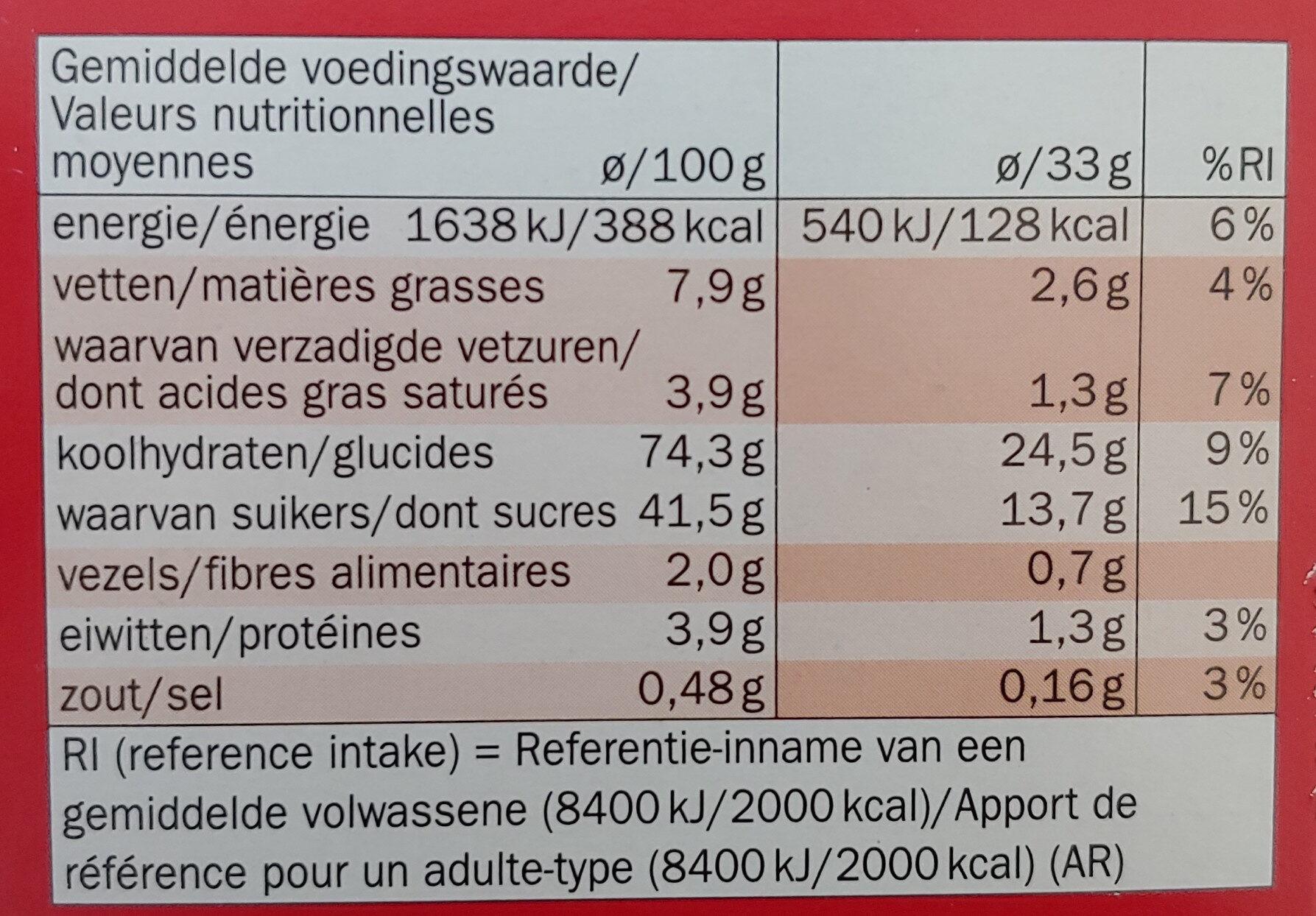 Sondey fruit bar fraise aardbei - Voedingswaarden