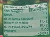 Zumo de manzana - Nutrition facts