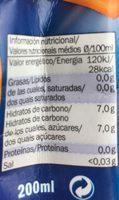 Freetea - Informations nutritionnelles
