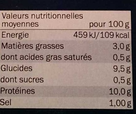 Salade Mexicaine au thon - Nutrition facts