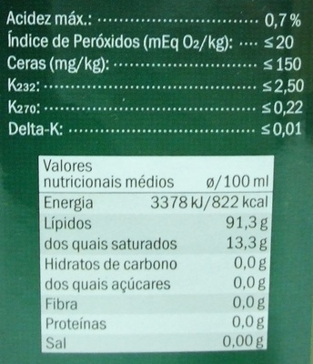 Chaparro Clássico - Nutrition facts