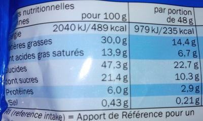 5 Croissants Choco-Noisette - Informazioni nutrizionali