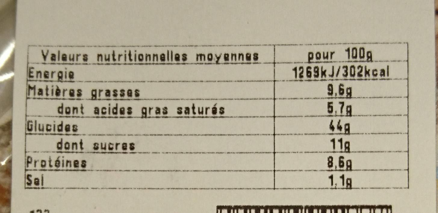 Couronne brioches - Ingrediënten