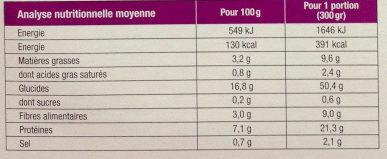 Merlu Blanc Sauce Marinière et son Riz Basmati - Nutrition facts