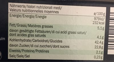 Tiramisu à la fraise - Informations nutritionnelles