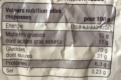 Lunettes de Roman - Nutrition facts