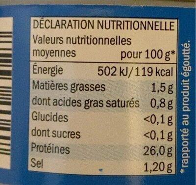 Thunfisch - Nutrition facts - de