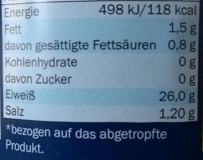 Thunfisch - Voedingswaarden
