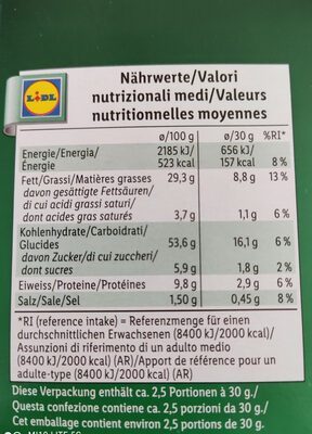 Mini pizza crackers - Valori nutrizionali - de