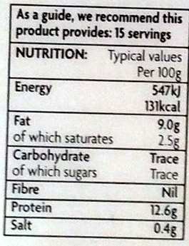 Mini pizza - Nutrition facts