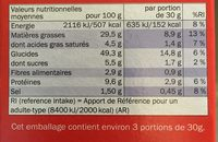 Witti's Mini pizza - Informations nutritionnelles