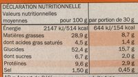 Mini Pizza Crackers - Nutrition facts - fr