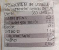 Raviolis - Informations nutritionnelles
