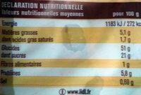 Chinois - Crème pâtissière - Informations nutritionnelles