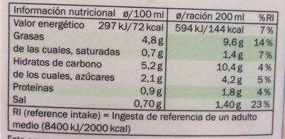 Salmorejo Tradicional - Informació nutricional