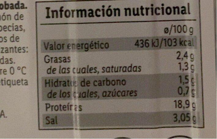 Pinchitos de cerdo - Informació nutricional - es