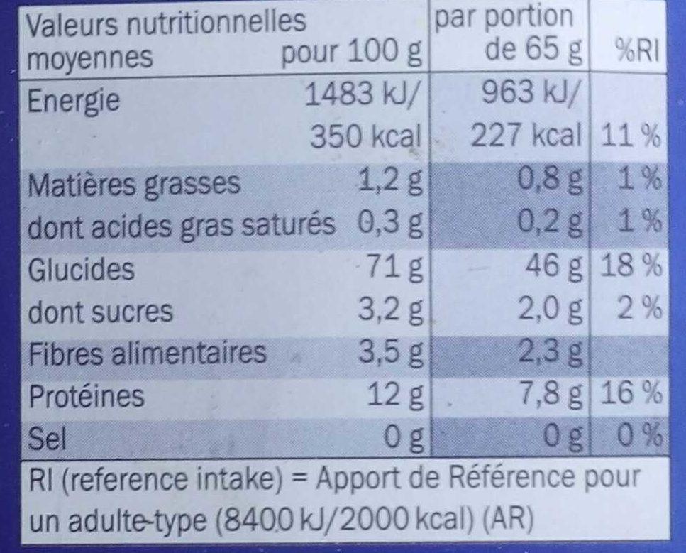 Lasagnes - Nährwertangaben