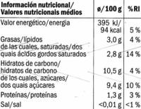 Mezcla de frutas congeladas - Voedingswaarden