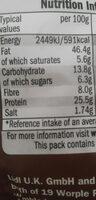 Dry Roasted Peanuts - Informations nutritionnelles - en