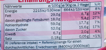 Wafer Duo minis - Nutrition facts - de