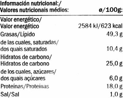 Noix de cajou - Información nutricional