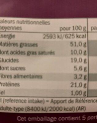 Noci di acagiù - Informations nutritionnelles - fr