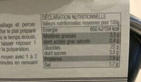 Chicken Noodles - Nutrition facts - fr