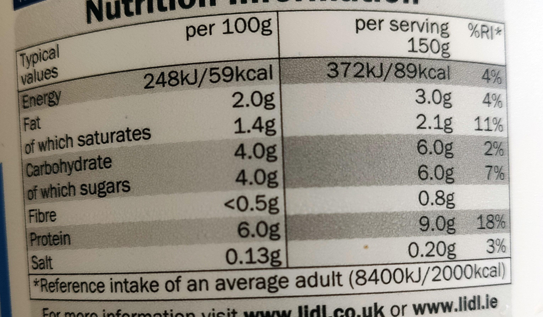 Low Fat Greek Style Natural Yoghurt - Voedingswaarden - en
