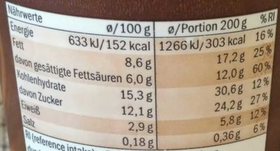 Lockerer Softpudding, Schokolade - Nährwertangaben