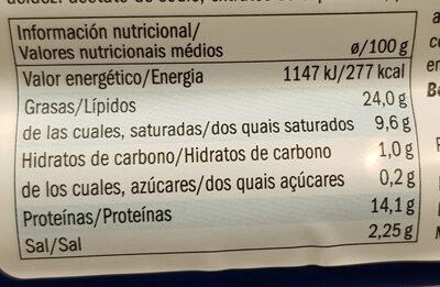 Salchichas tipo Bratwurst - Informació nutricional - es