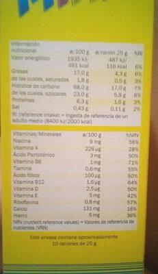 Galletas Minis - Informació nutricional - es