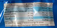 Croissants Nuss-Nougat - Nutrition facts