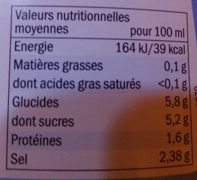 Ketchup light - Valori nutrizionali