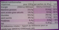NEO - Informations nutritionnelles - fr