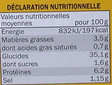 Riz Cantonais - Informations nutritionnelles