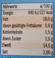 Streichzwerge, feine Leberwurst Apfel und Zwiebel ... - Informations nutritionnelles