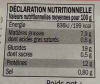 Panés au colin d'Alaska MSC - Nutrition facts - fr