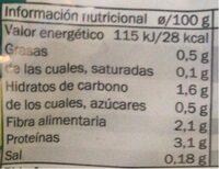 Rucula - Informations nutritionnelles - es