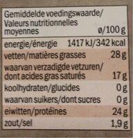 Fromage - Voedingswaarden - fr