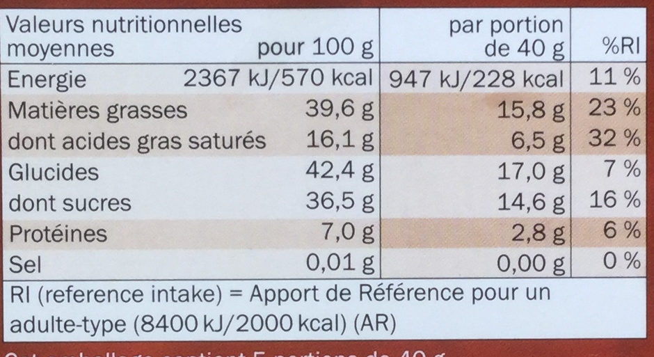 Noir noisettes entières - Voedingswaarden