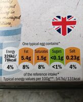 10 British Eggs Class A Large - Nutrition facts