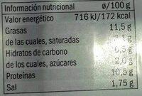 Mortadela pavo Realvalle - Información nutricional
