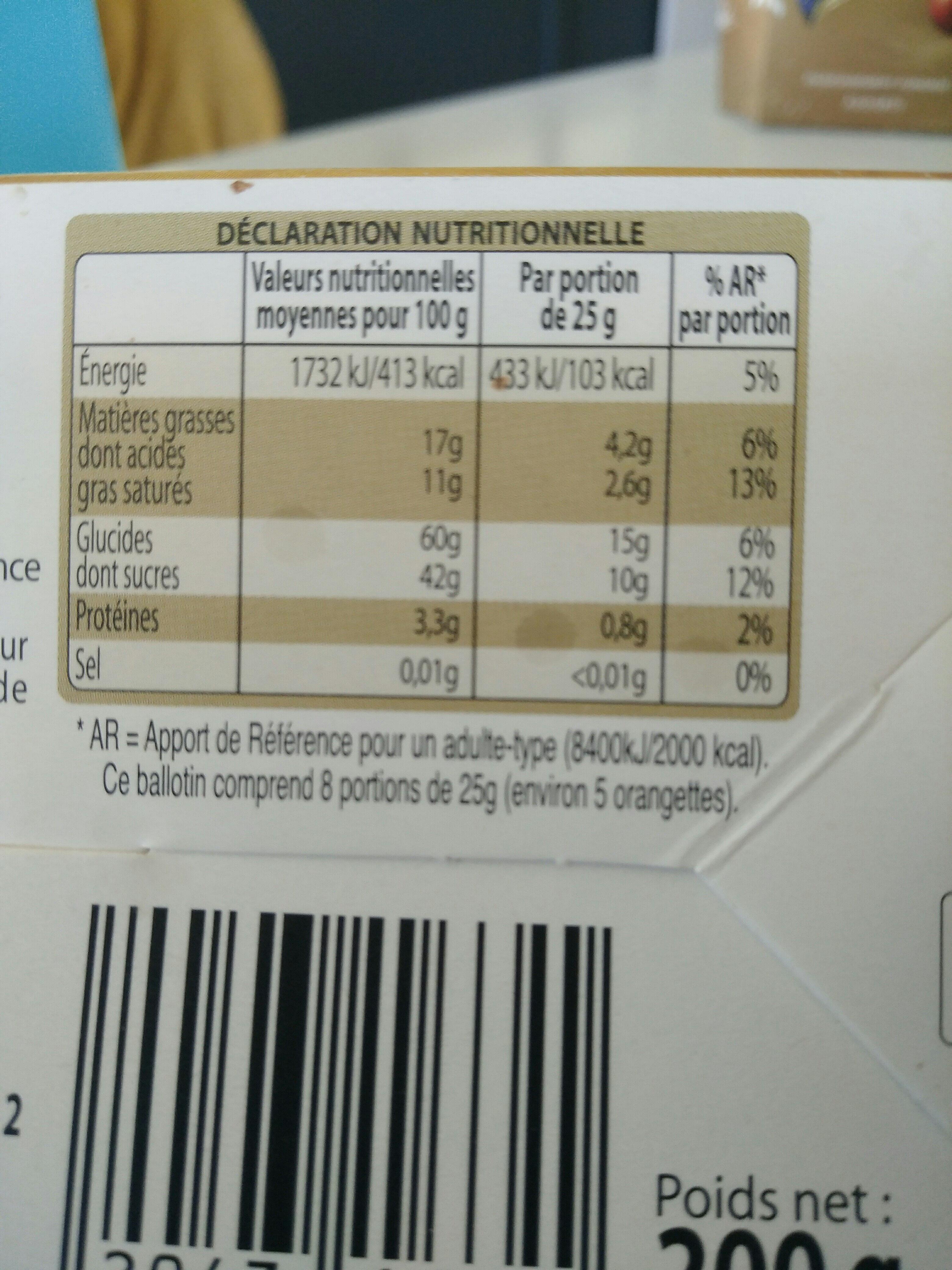 Les Orangettes - Informations nutritionnelles - fr