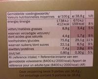 Studentenkoek - Nutrition facts