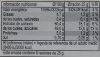 Pan de higo con almendra - Informació nutricional