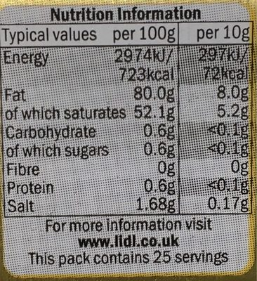 British Salted Butter - Nutrition facts